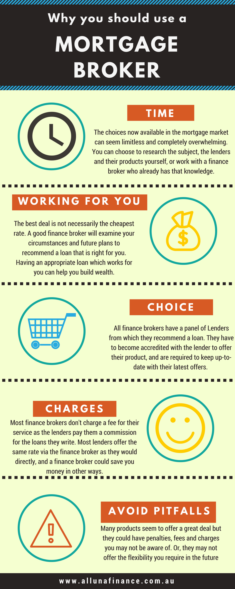Why use a Mortgage broker infograpgic